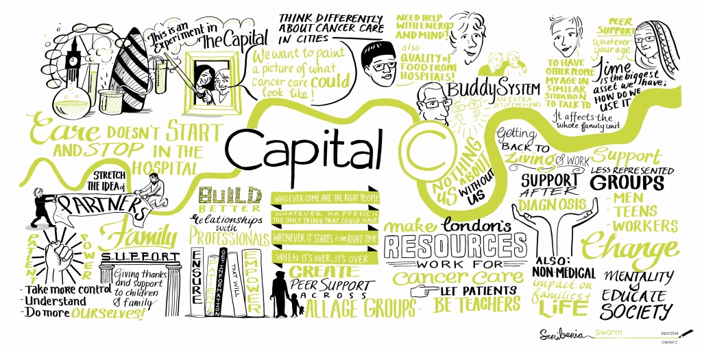 Capital C: Scriberia's Magic Illustration of the Day